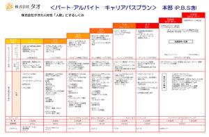 carrier_honbu_1200
